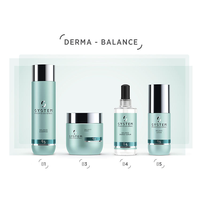 Derma Balance System Products
